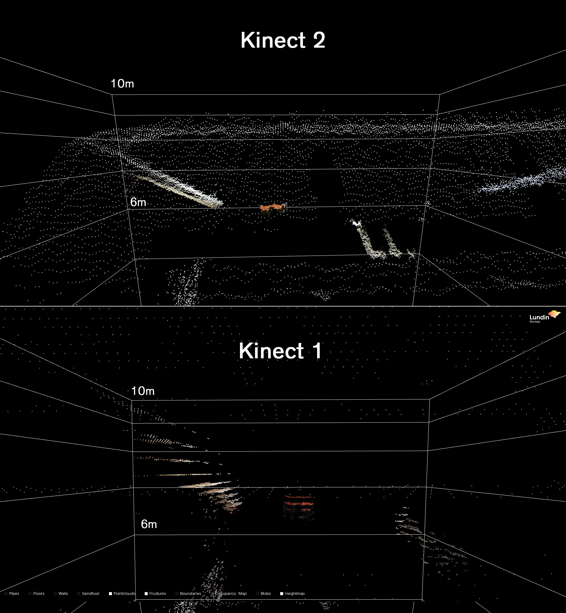 Multiple Kinect setup for real time volumetric reconstruction and