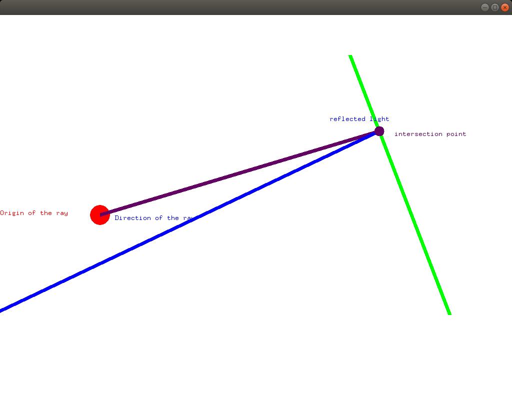 ray-segment